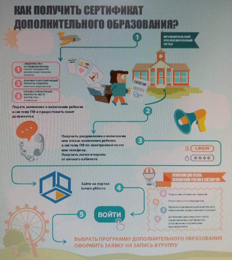Получить сертификат дополнительного образования